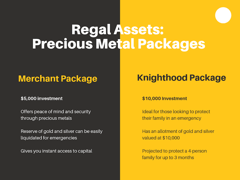 Regal Assets Precious Metals Packages