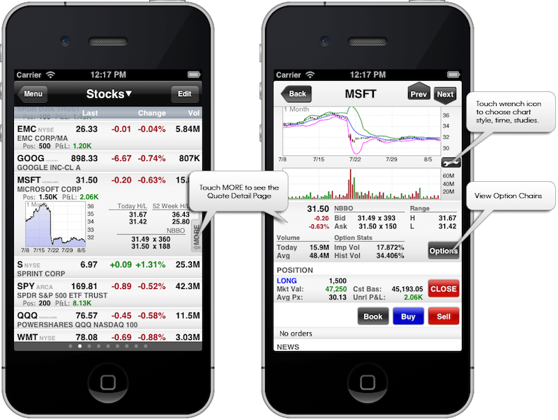 Interactive Brokers Mobile App