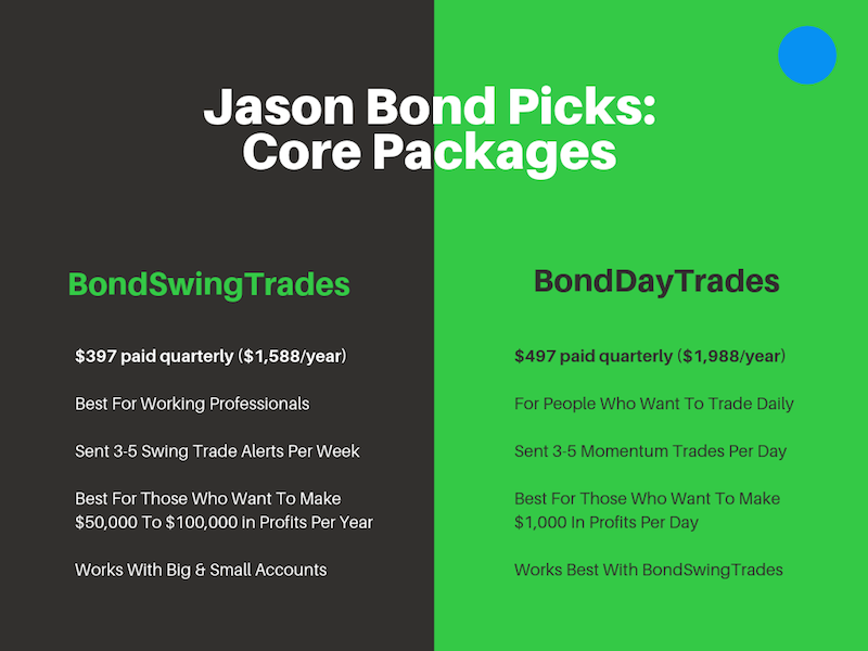 Jason Bond Picks Packages