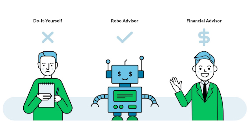 Robo Advisor vs Financial Advisor