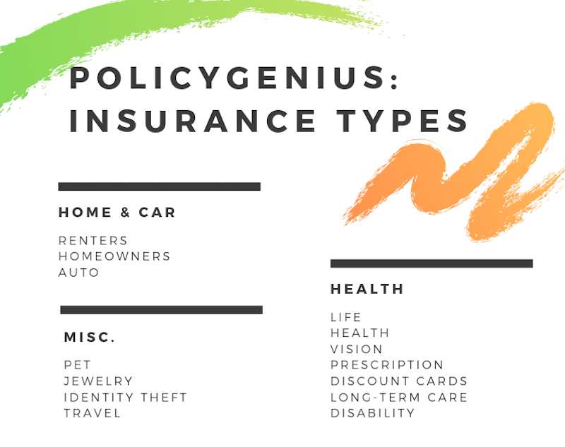 Policygenius Types of Insurance