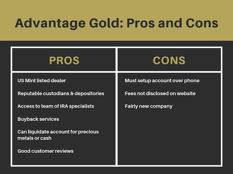 Advantage Gold Pros & Cons