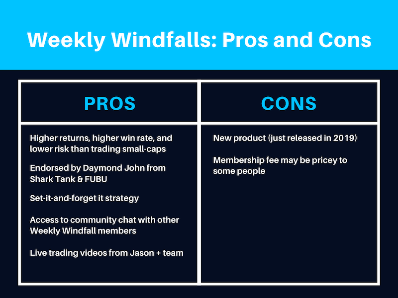 Weekly Windfalls Pros & Cons