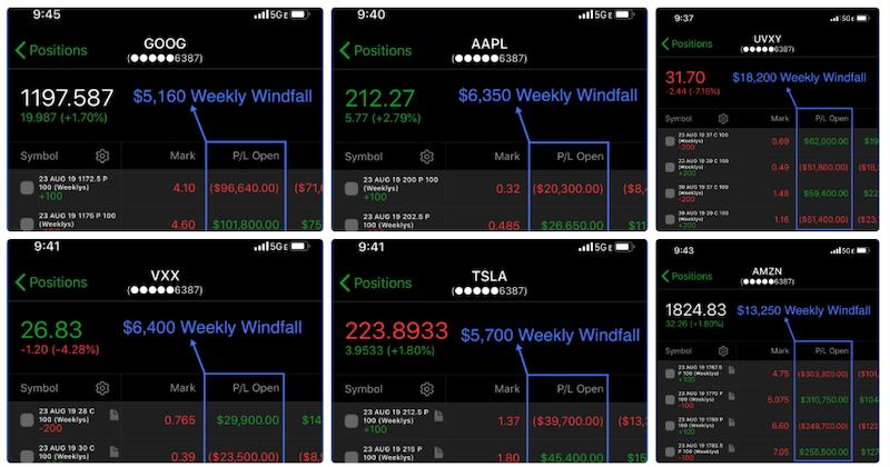 Weekly Windfalls Trades