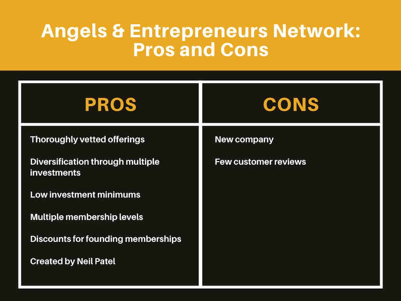 Angels & Entrepreneurs Network Pros and Cons