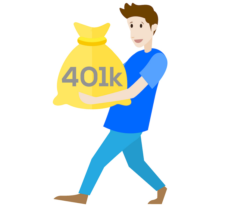 Self-Directed 401k