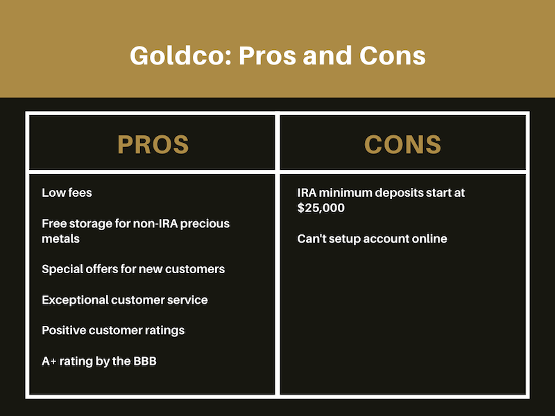 Goldco Pros and Cons