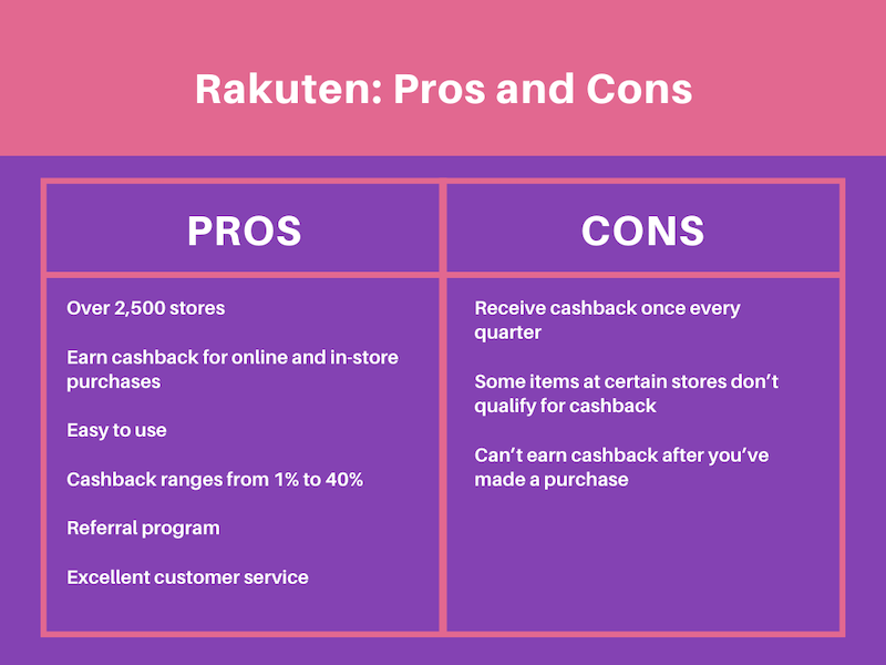 Rakuten Pros and Cons