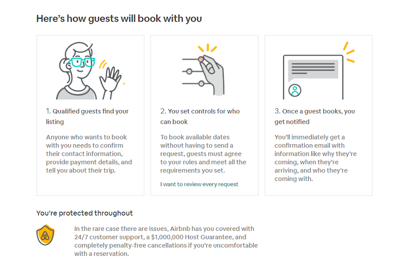 How Guests Book on Airbnb