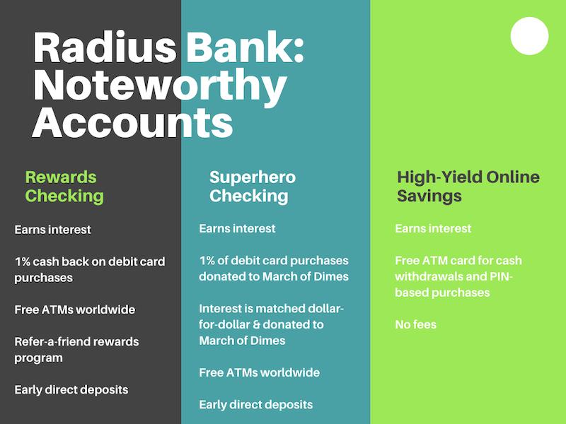 Radius Bank Noteworthy Accounts