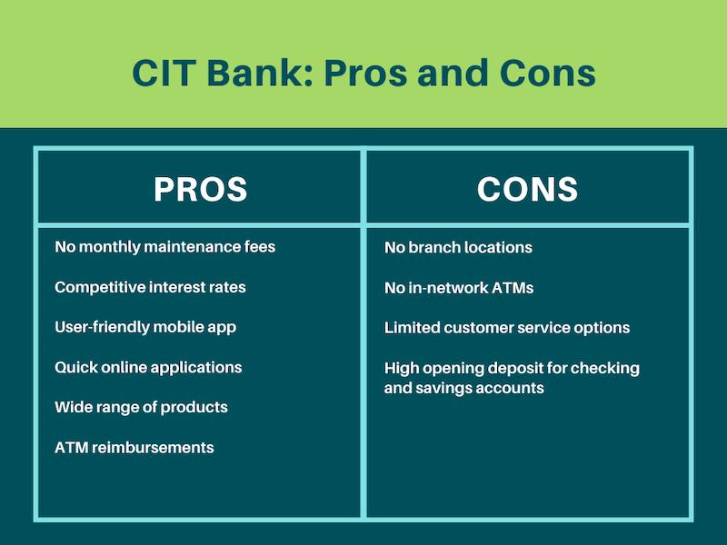 CIT Bank Pros & Cons