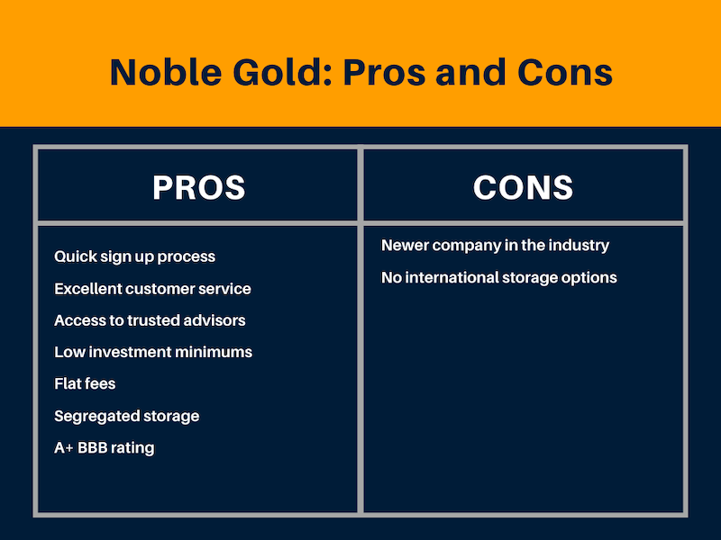 Noble Gold Pros and Cons
