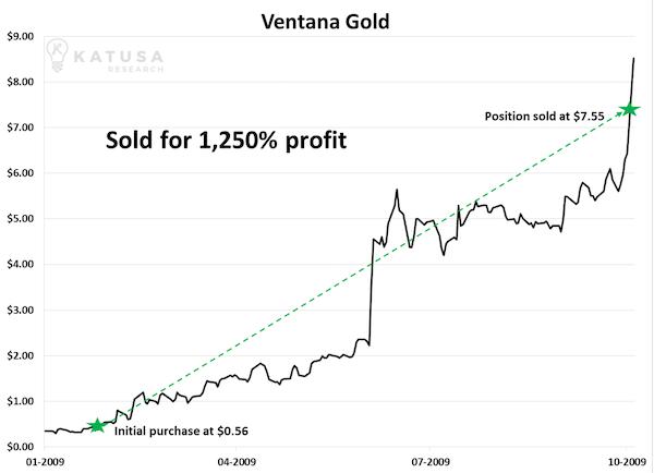 Ventana Gold Trade